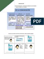 comunicacinactividad-111202100949-phpapp02