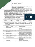 I Evaluaciones de Auditoria I y  II