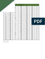Graficos práctica de control de calidad666