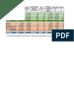 Posti-assunzioni.pdf