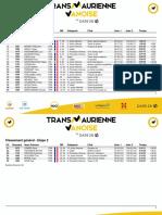Transmaurienne Vanoise 2020 6000 - #4