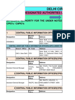 SBI Central Public Information Officer (CPIO
