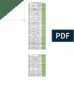 POINT COÛT DE REVIENT EAS.xlsx