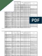 Plan_autocontrol_obras_lineales_Mayo_2019.xls