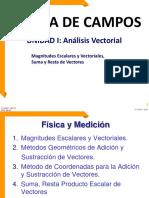 ANALISIS VECTORIAL UNIDAD I 1.1 a 1.6  1 2020