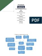 Psicologia del Aprendizaje 1 (1)
