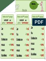 affiche-futur-verbes-1er-2eme-3eme-groupes-2