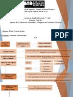 Sujetos examen final roda jessica (1)