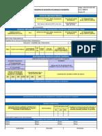 8.5 UEZU-FR-GSST-005 Registro de Incidentes Peligrosos