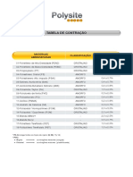 TABELA DE CONTRAÇÃO - MATERIAIS PLASTICOS.pdf