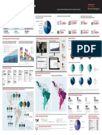2019-Year-In-Review-Latin-America-Infographic