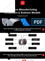 Additive Manufacturing Market, Ecosystem and Business Models