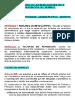 LA IMPUGNACIÓN DE LAS RESOLUCIONES DE LA ADMINISTRACIÓN DEL TRABAJO