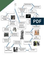 mapa mental maquina y herramientas historia