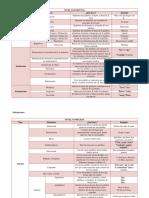 Metaplasmos_NIVEL_ELEMENTAL_Tipo_Clase_Q.pdf