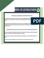 COMENTARIOS DE RESULTADOS