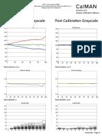 Hisense 65R8F CNET review calibration results