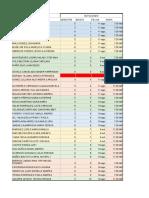 Programacion asignaturas clinicas 2-2020