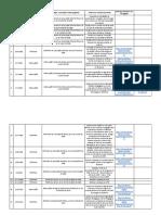 listagem-atos-normativos-ifto