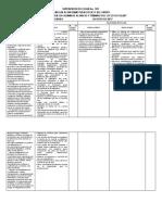 PERFILES POR GRADOS 2021.pdf