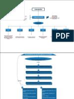 La comunicación-Mentefacto-GUANOLUIZA EDISON.pdf