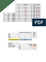 Ejercicio CAPM y Optimización de Portafolio (3)