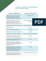 dictamenes_requeridos_para_asociaciones_civiles-camaras-federaciones-confederaciones_y_fundaciones