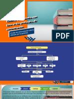 Elaborar documentos con base en los protocolos2