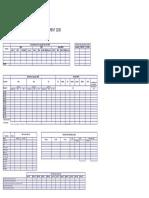 KPI-environnement