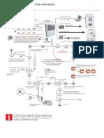 8_Synoptique_Systemes_de_Detection_Incendie_ECS_8000_M.pdf