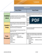 legislacion laboral cuadro comparativo.docx