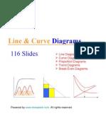 Line & Curve Diagrams
