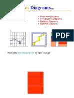 Proportion Diagrams