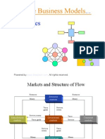 Selection of Benchmark Business Models