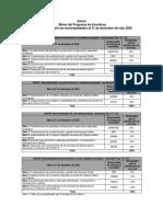 1_Anexo_PDS_Metas PI 2020 II S_v3