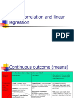 lecture13 Correlation and regression.ppt