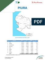 DOSSIER _PIURA_DIC. 2018.docx