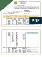Perdev-MELC-Learning-Guide