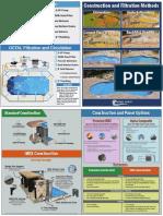 Contstruction Filtration Methods