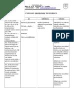 PRIORIZACIÓN CURRICULAR MATEMATICAS TERCEROS BASICOS