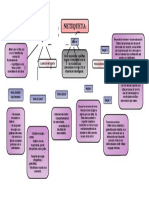 Mapa conceptual netiqueta