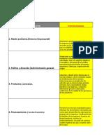 ANALISIS DE FACTORES AUDITORIA EJE 3