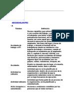 Glosario SEGURIDAD SALUD Y TRABAJO