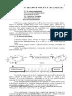PR - Imaginea publica a organizatiei