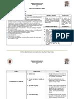 actividad de autocuidado FORMATO DE ANALISIS DE LA ACTIVIDAD.doc