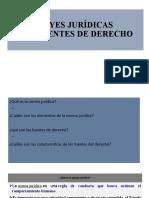 LEYES JURÍDICAS Y FUENTES DE DERCHO2 (1)