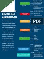 Mind Map(1).pdf