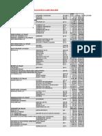 Copia de Presupuesto Fitosanitario Camp. 2019-2020 - Febrero MICKAEL.xlsx