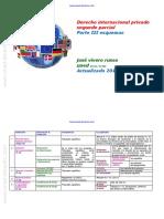 0192_DPriv_Esquemas_2pp_(Carlos02_Vivero_Actualizado).pdf