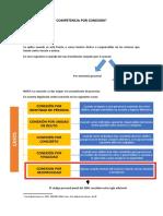 351163883-tarea-10-procesal-penal-COMPETENCIA-POR-CONEXION-docx